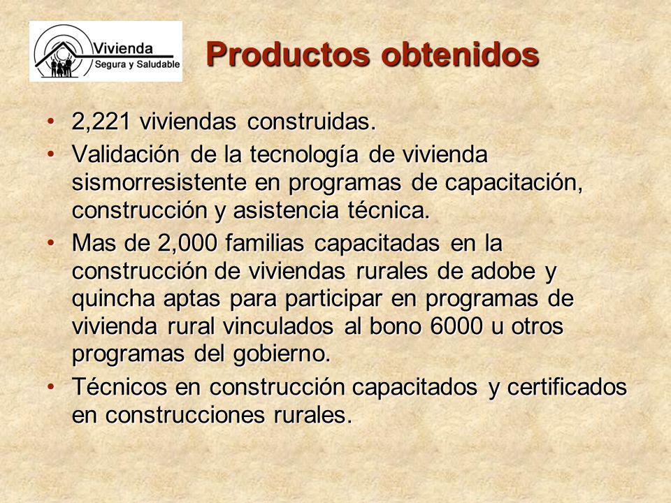 Productos obtenidos 2,221 viviendas construidas.
