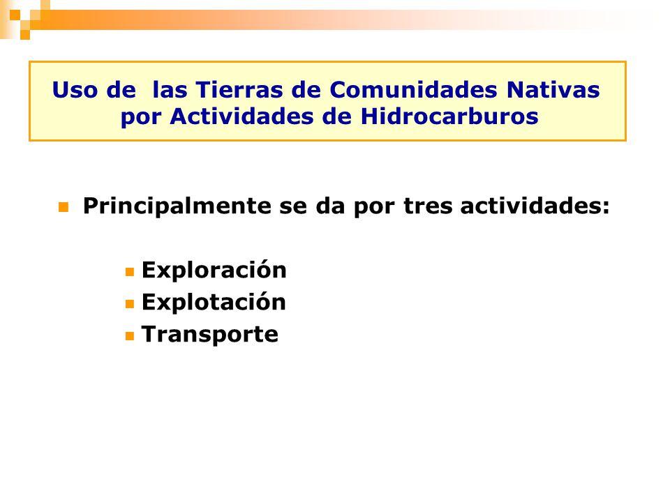 Uso de las Tierras de Comunidades Nativas