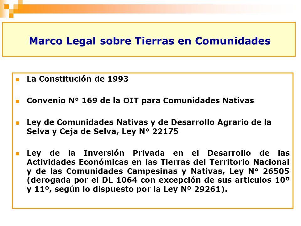 Marco Legal sobre Tierras en Comunidades