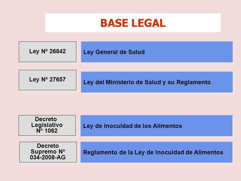 BASE LEGAL Ley Nº 26842 Ley General de Salud Ley Nº 27657