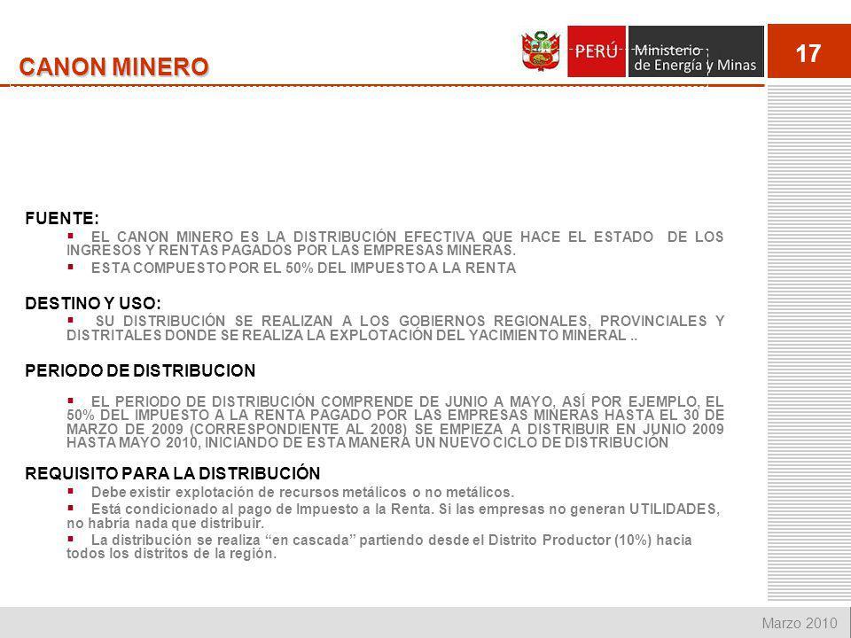 CANON MINERO FUENTE: DESTINO Y USO: PERIODO DE DISTRIBUCION