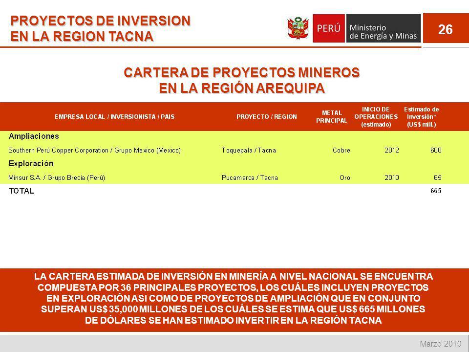 CARTERA DE PROYECTOS MINEROS EN LA REGIÓN AREQUIPA