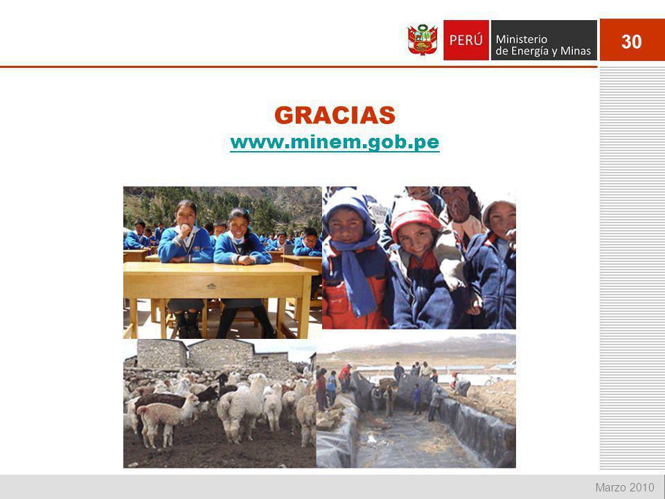 GRACIAS www.minem.gob.pe