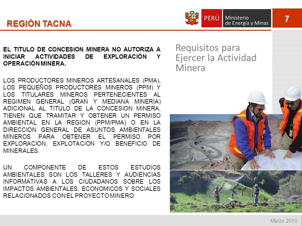 Requisitos para Ejercer la Actividad Minera