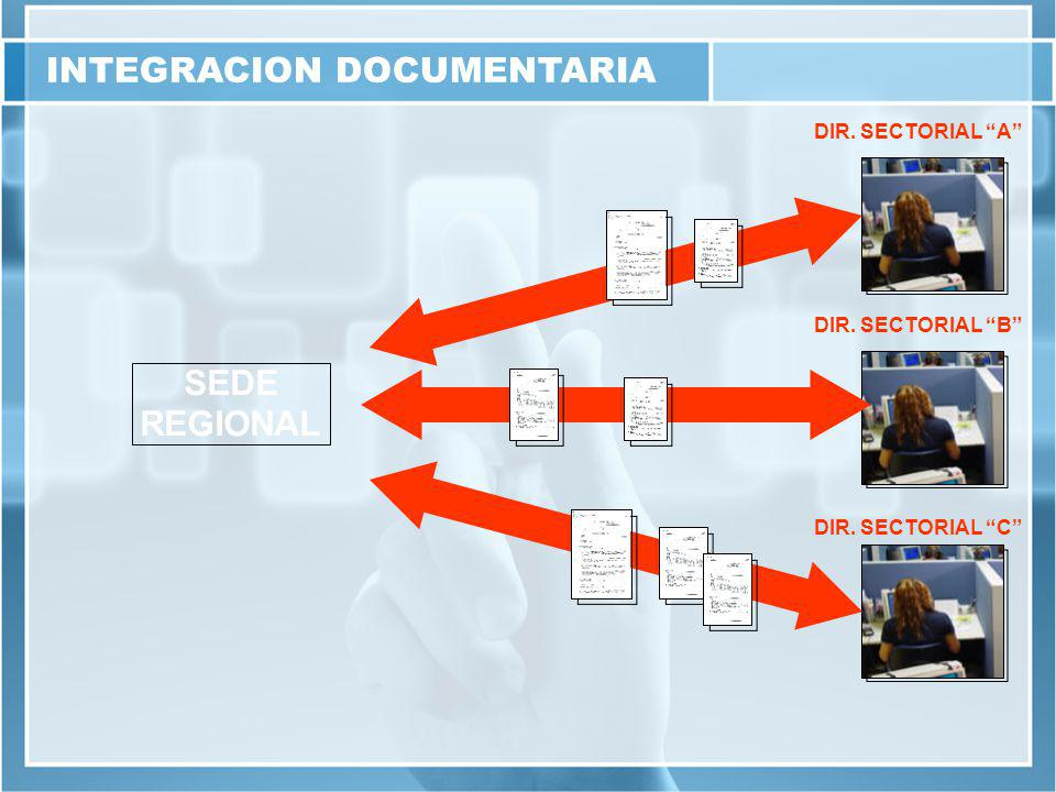 INTEGRACION DOCUMENTARIA
