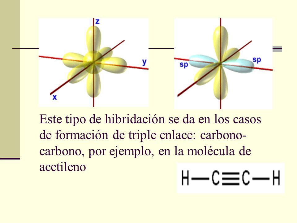 Este tipo de hibridación se da en los casos de formación de triple enlace: carbono-carbono, por ejemplo, en la molécula de acetileno