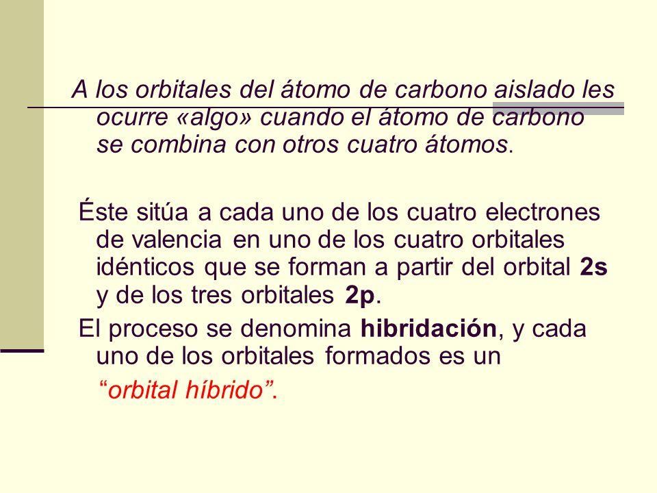 A los orbitales del átomo de carbono aislado les ocurre «algo» cuando el átomo de carbono se combina con otros cuatro átomos.