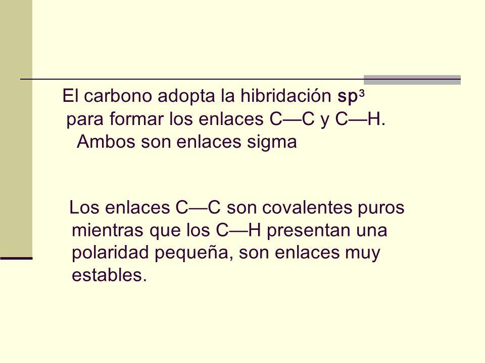 El carbono adopta la hibridación sp3 para formar los enlaces C—C y C—H