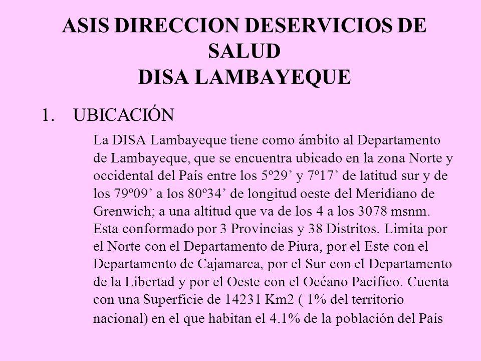 ASIS DIRECCION DESERVICIOS DE SALUD DISA LAMBAYEQUE