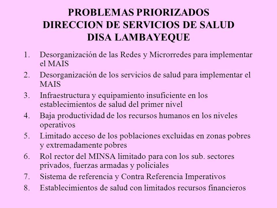 PROBLEMAS PRIORIZADOS DIRECCION DE SERVICIOS DE SALUD DISA LAMBAYEQUE