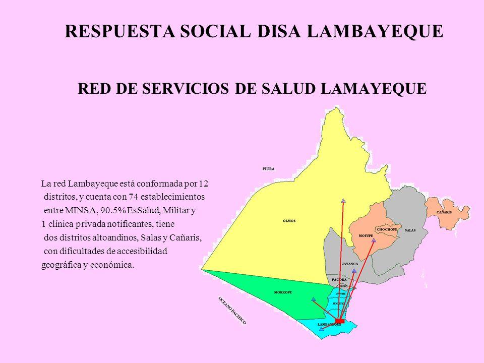 RESPUESTA SOCIAL DISA LAMBAYEQUE