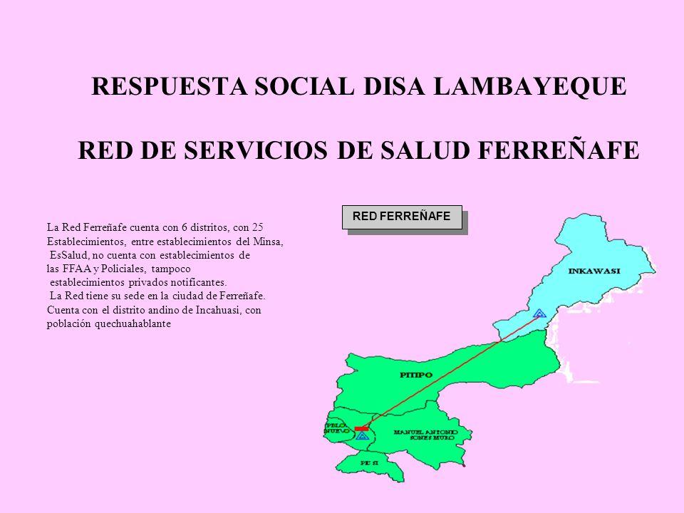 RESPUESTA SOCIAL DISA LAMBAYEQUE RED DE SERVICIOS DE SALUD FERREÑAFE