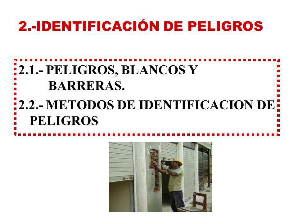 2.-IDENTIFICACIÓN DE PELIGROS