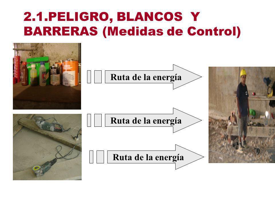 2.1.PELIGRO, BLANCOS Y BARRERAS (Medidas de Control)