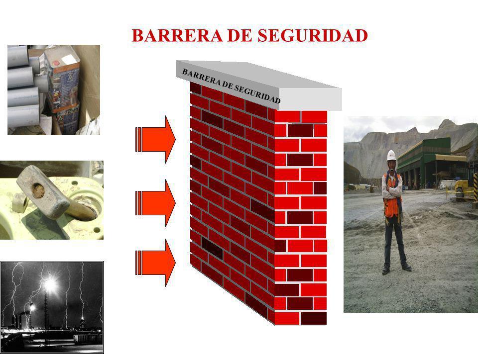 BARRERA DE SEGURIDAD BARRERA DE SEGURIDAD