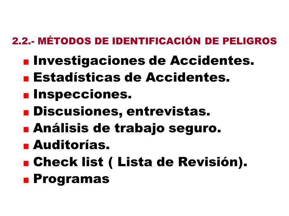 2.2.- MÉTODOS DE IDENTIFICACIÓN DE PELIGROS