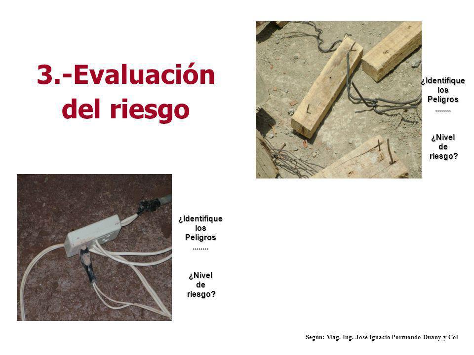 Según: Mag. Ing. José Ignacio Portuondo Duany y Col