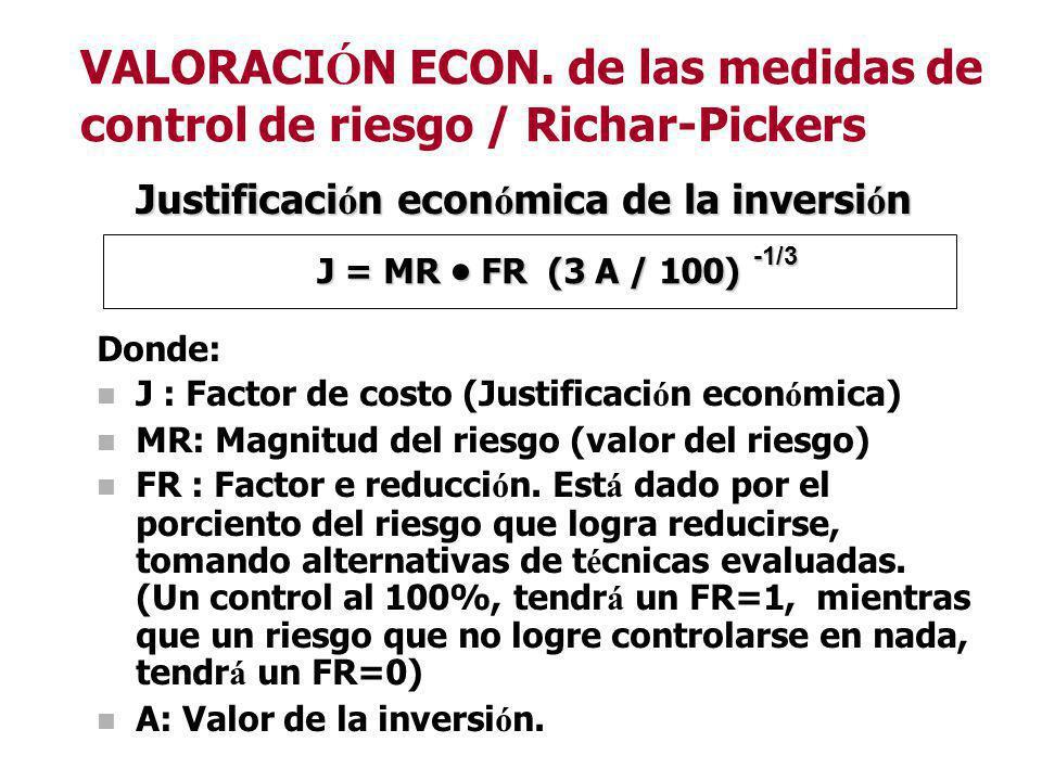 VALORACIÓN ECON. de las medidas de control de riesgo / Richar-Pickers