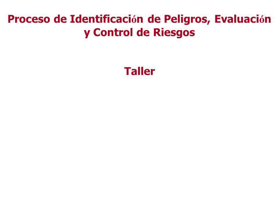 Proceso de Identificación de Peligros, Evaluación y Control de Riesgos Taller