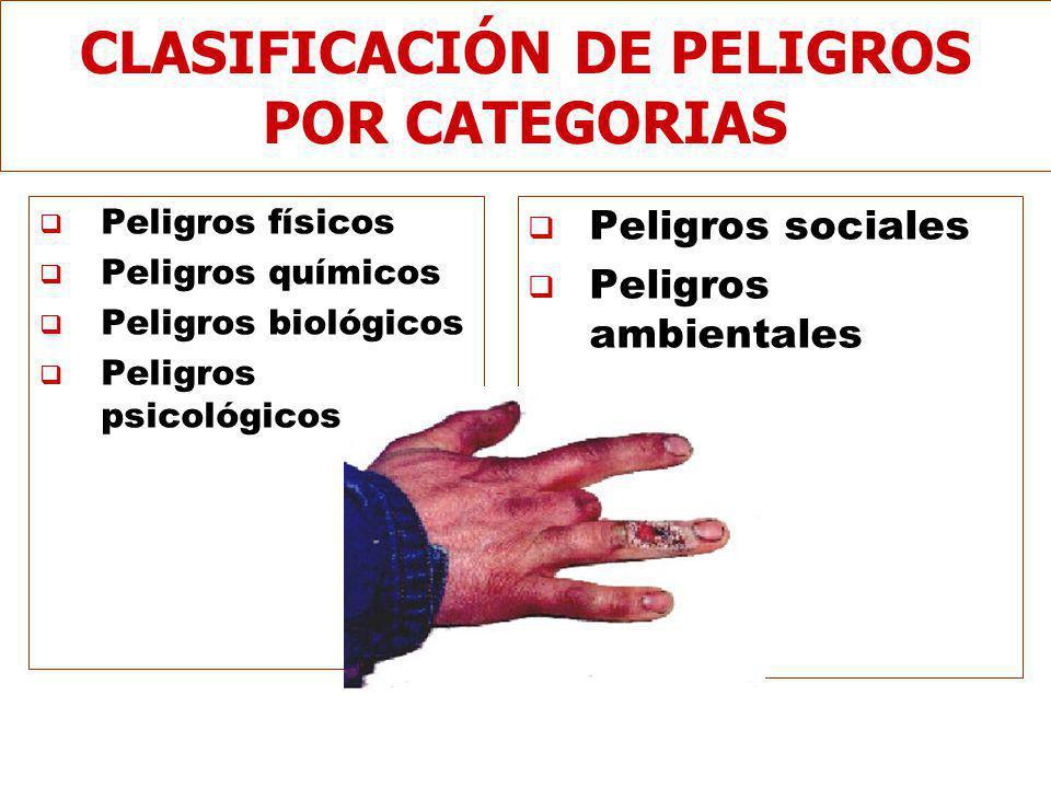CLASIFICACIÓN DE PELIGROS POR CATEGORIAS