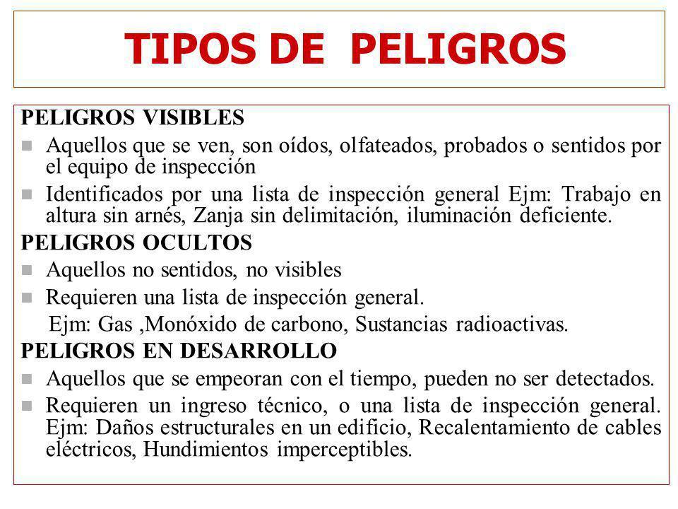TIPOS DE PELIGROS PELIGROS VISIBLES