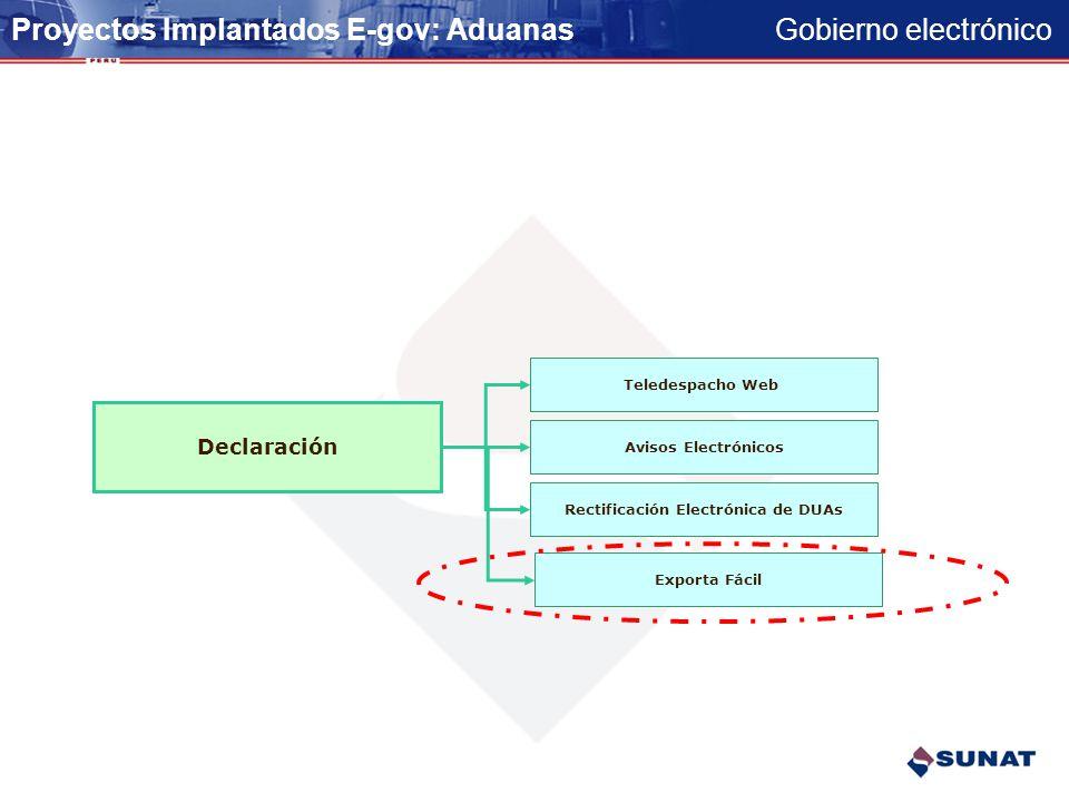 Proyectos Implantados E-gov: Aduanas