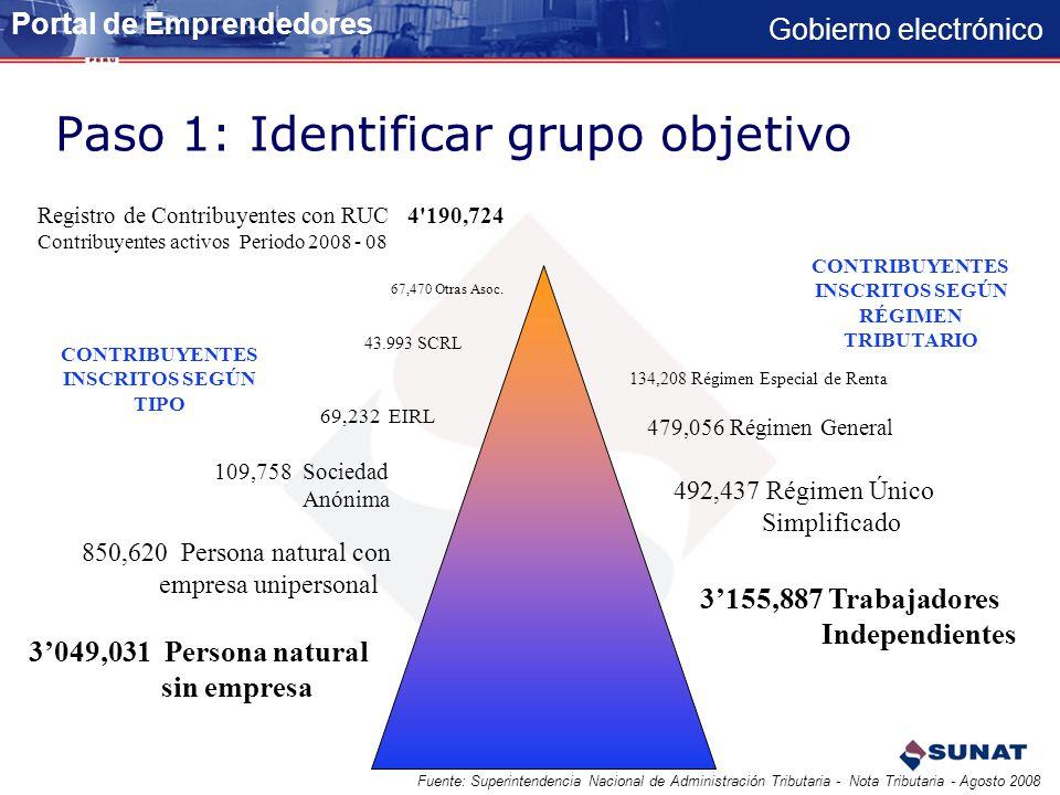 Paso 1: Identificar grupo objetivo