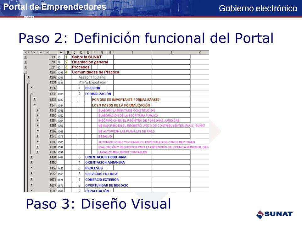 Paso 2: Definición funcional del Portal