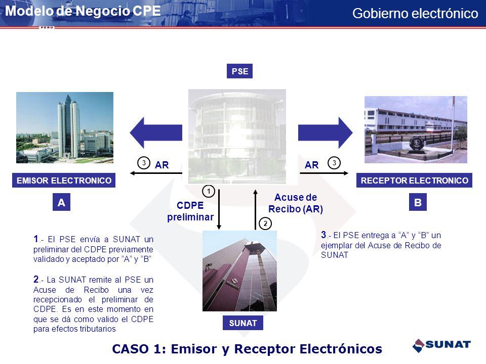 CASO 1: Emisor y Receptor Electrónicos