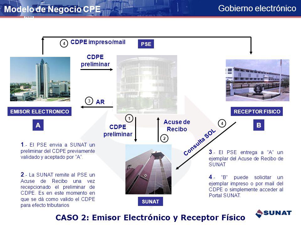 CASO 2: Emisor Electrónico y Receptor Físico