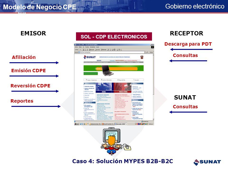 Caso 4: Solución MYPES B2B-B2C