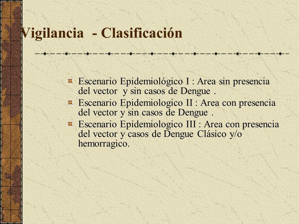 Vigilancia - Clasificación
