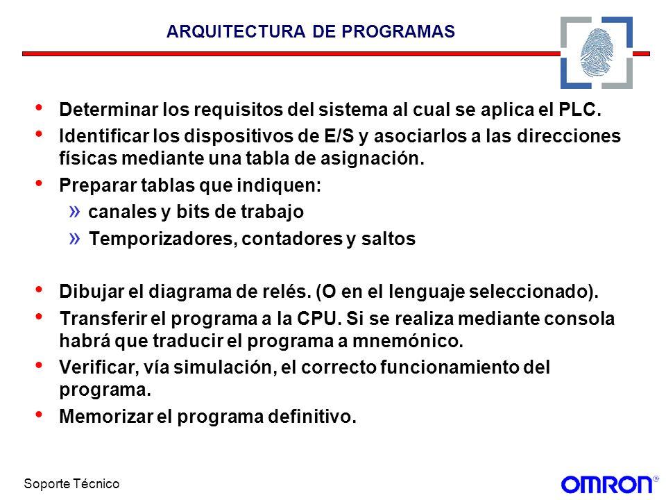 ARQUITECTURA DE PROGRAMAS