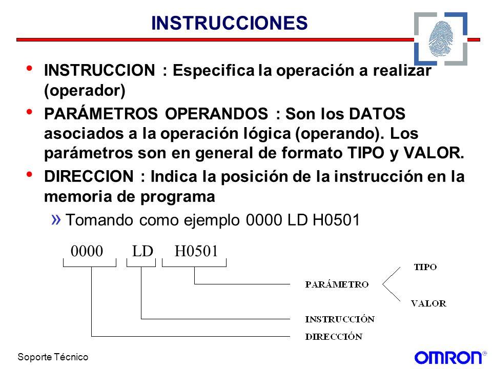 INSTRUCCIONES INSTRUCCION : Especifica la operación a realizar (operador)