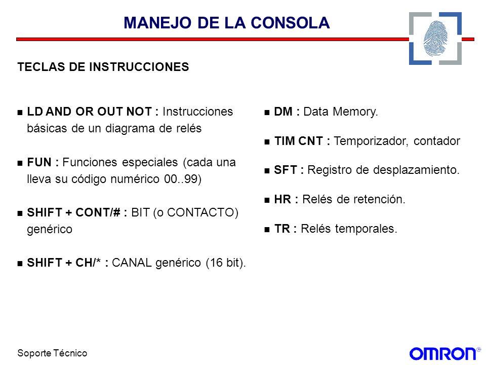 MANEJO DE LA CONSOLA TECLAS DE INSTRUCCIONES