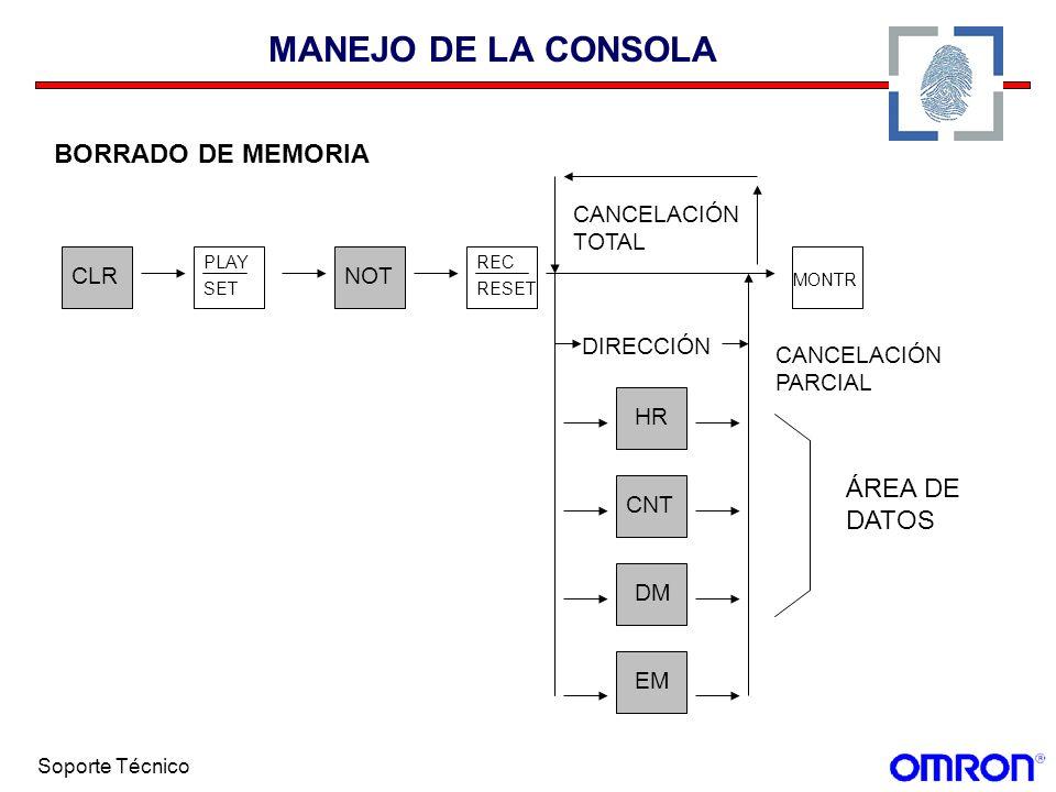 MANEJO DE LA CONSOLA BORRADO DE MEMORIA ÁREA DE DATOS