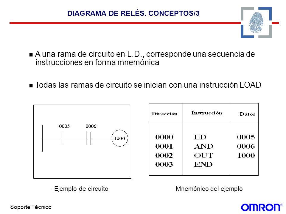 DIAGRAMA DE RELÉS. CONCEPTOS/3