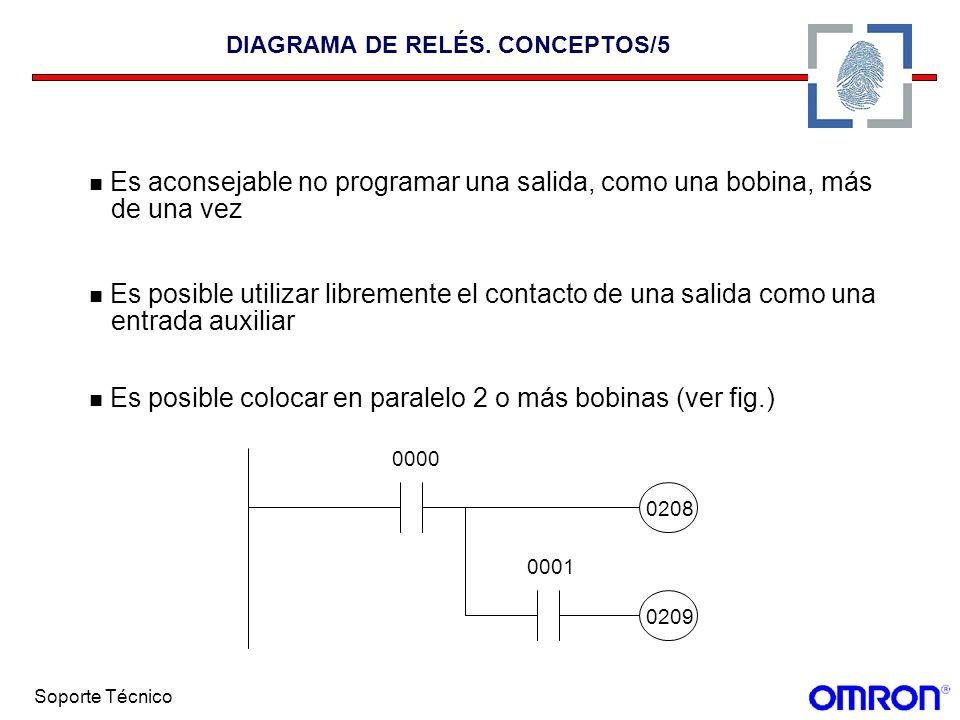 DIAGRAMA DE RELÉS. CONCEPTOS/5