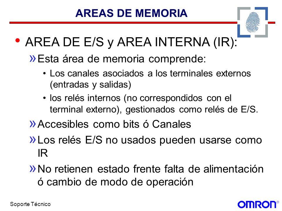 AREA DE E/S y AREA INTERNA (IR):