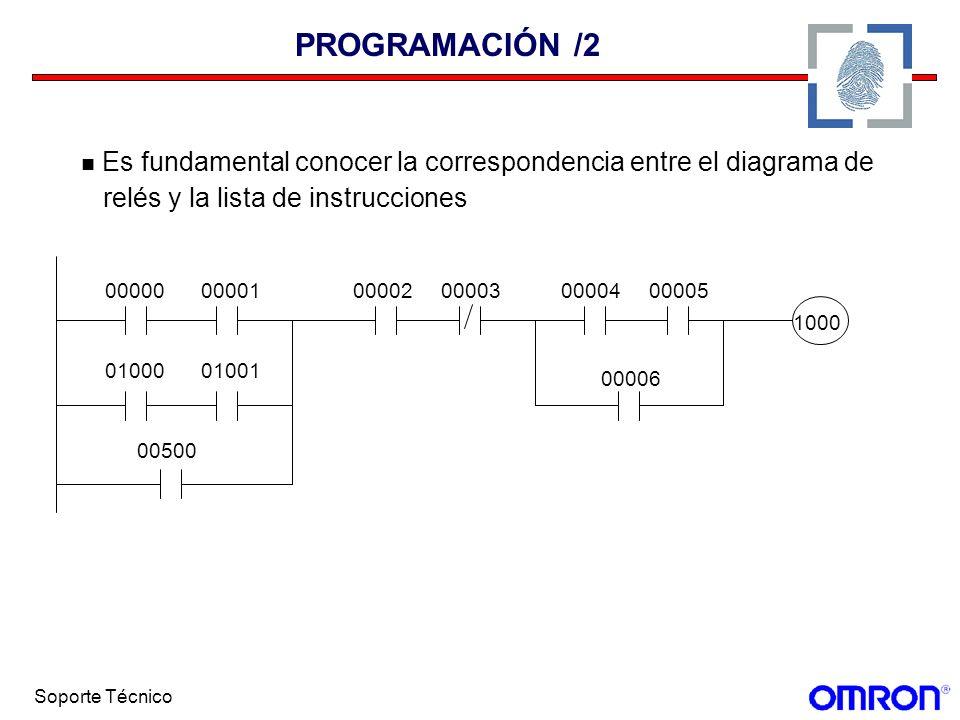 PROGRAMACIÓN /2 Es fundamental conocer la correspondencia entre el diagrama de. relés y la lista de instrucciones.