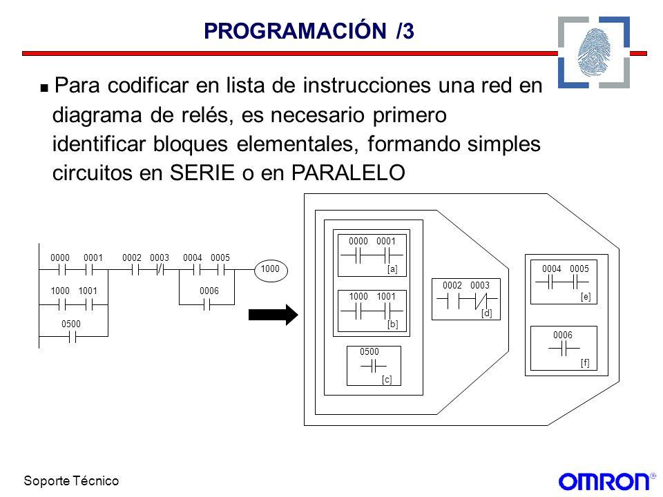 diagrama de relés, es necesario primero