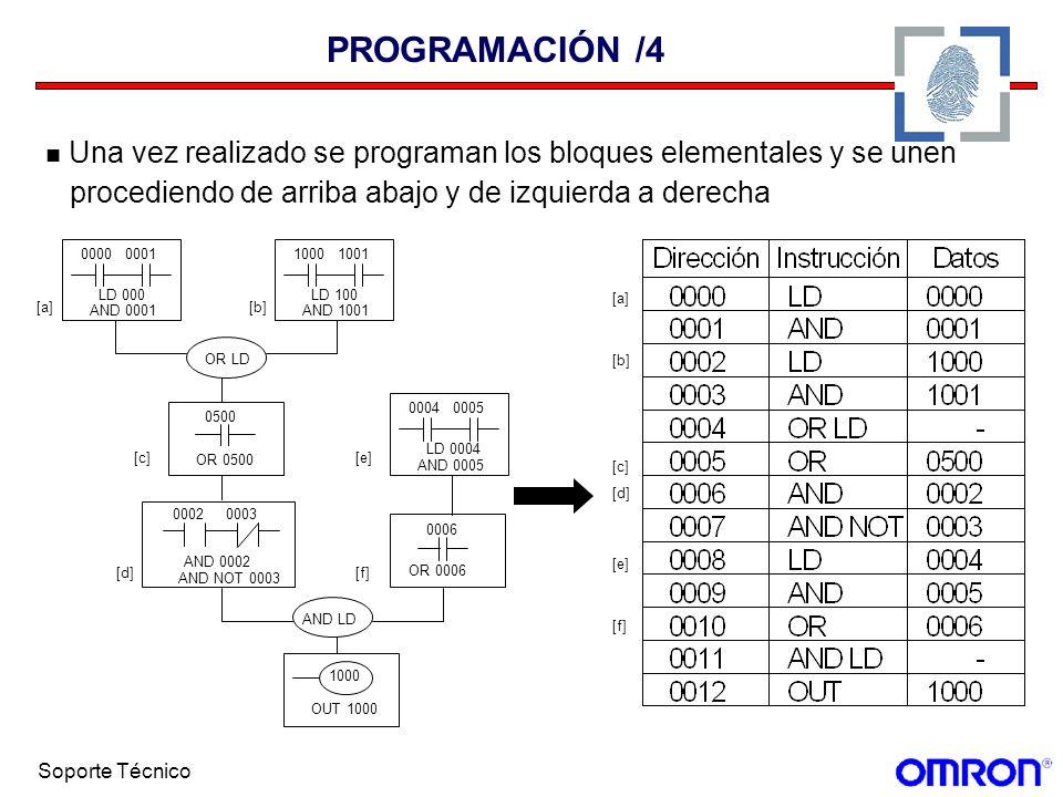 PROGRAMACIÓN /4 Una vez realizado se programan los bloques elementales y se unen. procediendo de arriba abajo y de izquierda a derecha.