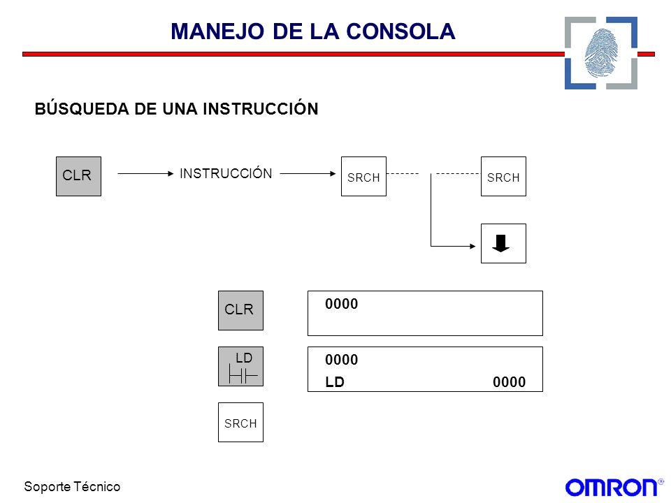 MANEJO DE LA CONSOLA BÚSQUEDA DE UNA INSTRUCCIÓN CLR 0000 CLR 0000 LD