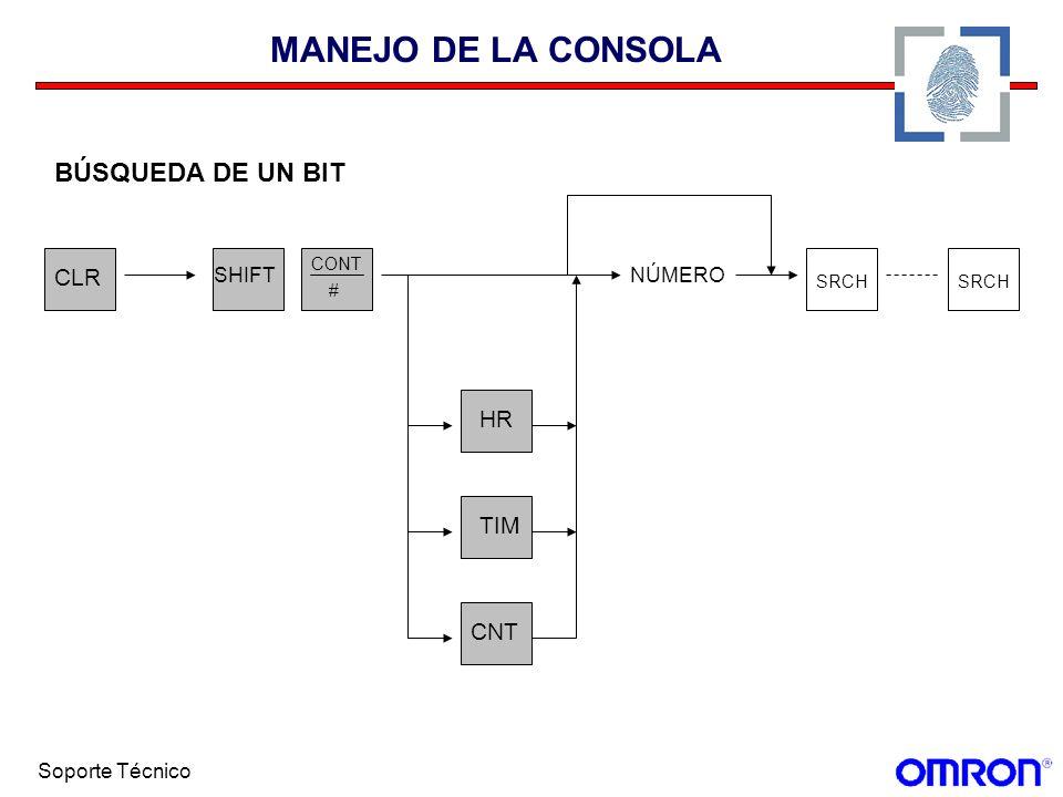 MANEJO DE LA CONSOLA BÚSQUEDA DE UN BIT CLR HR TIM CNT SHIFT NÚMERO