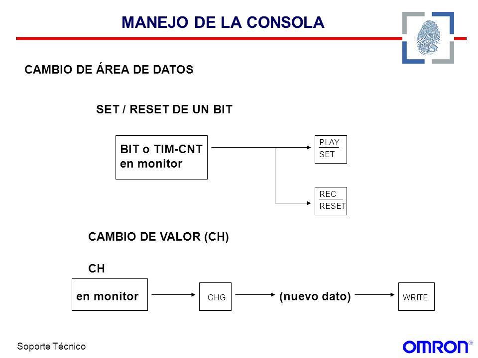 MANEJO DE LA CONSOLA CAMBIO DE ÁREA DE DATOS SET / RESET DE UN BIT