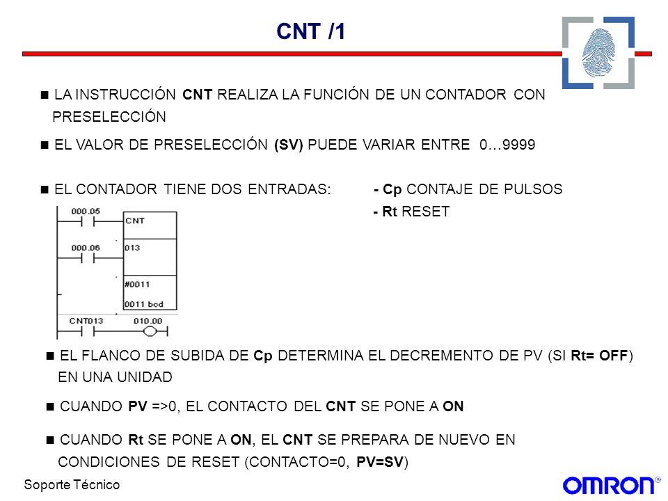 CNT /1 LA INSTRUCCIÓN CNT REALIZA LA FUNCIÓN DE UN CONTADOR CON
