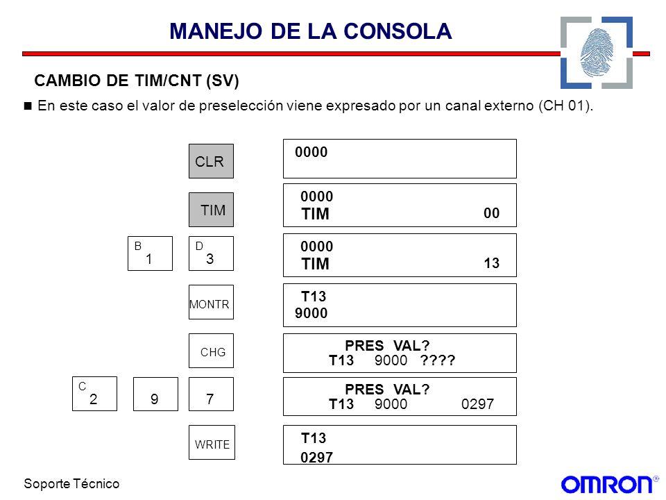 MANEJO DE LA CONSOLA CAMBIO DE TIM/CNT (SV) En este caso el valor de preselección viene expresado por un canal externo (CH 01).