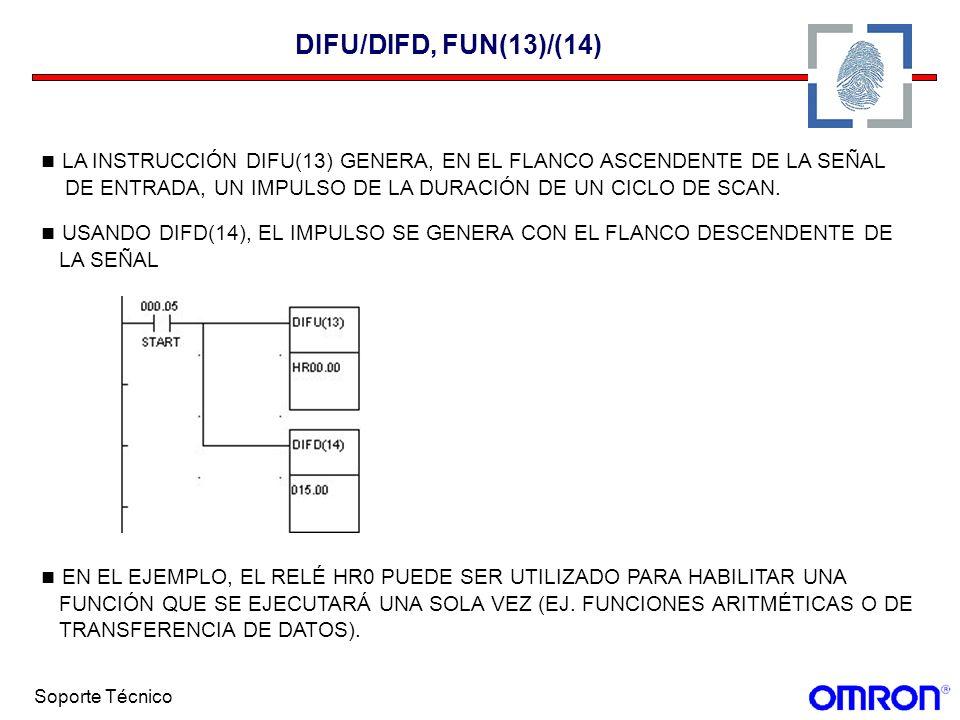 LA INSTRUCCIÓN DIFU(13) GENERA, EN EL FLANCO ASCENDENTE DE LA SEÑAL
