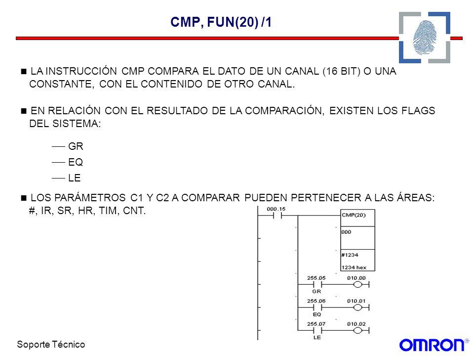 LA INSTRUCCIÓN CMP COMPARA EL DATO DE UN CANAL (16 BIT) O UNA