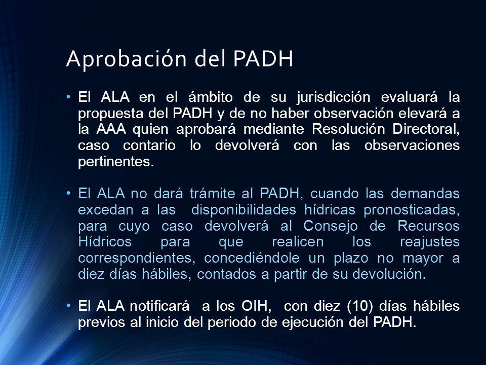 Aprobación del PADH